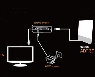 Blu-ray Player LG BP735 Ultra HD