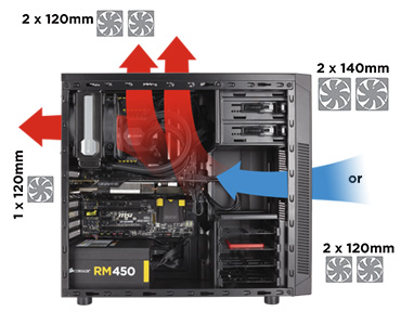 Corsair Carbide Airflow